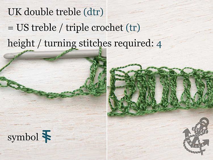 double treble crochet in UK triple crochet in US