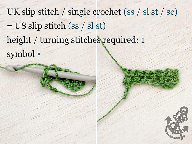 is slip stitch single crochet UK single crochet US slip stitch
