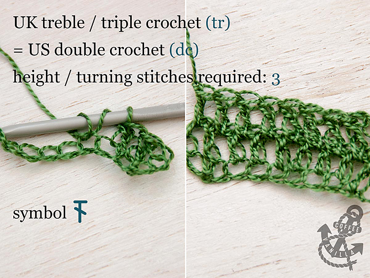 what is treble crochet triple crochet US double crochet